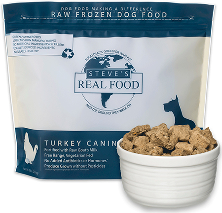Steve S Turkey Raw Dog Food